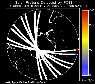 Current solar protons counts in the southern hemisphere